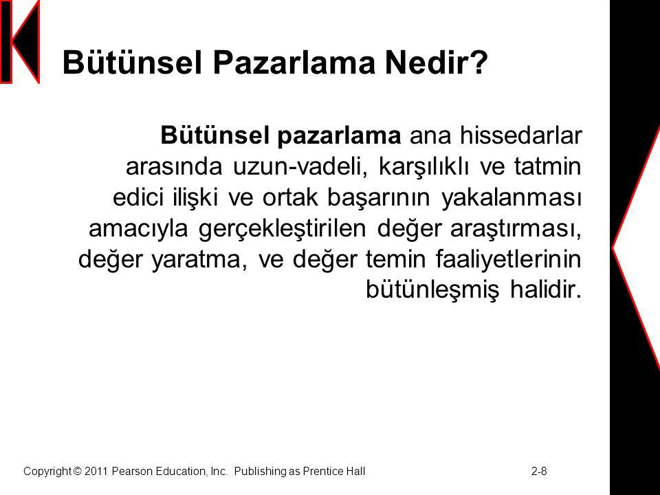 Bütünsel Pazarlamada Cevaplanması Gereken Sorular Copyright © 2011 Pearson Education, Inc.