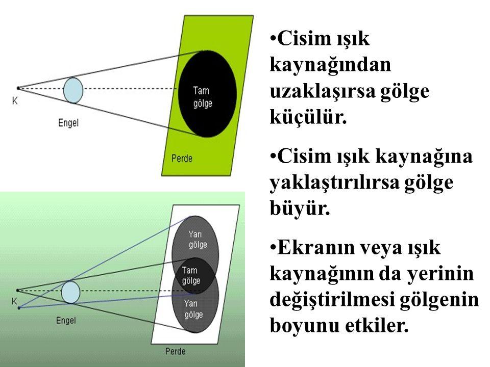 Cisim ışık kaynağından uzaklaşırsa gölge küçülür. Cisim ışık kaynağına yaklaştırılırsa gölge büyür.