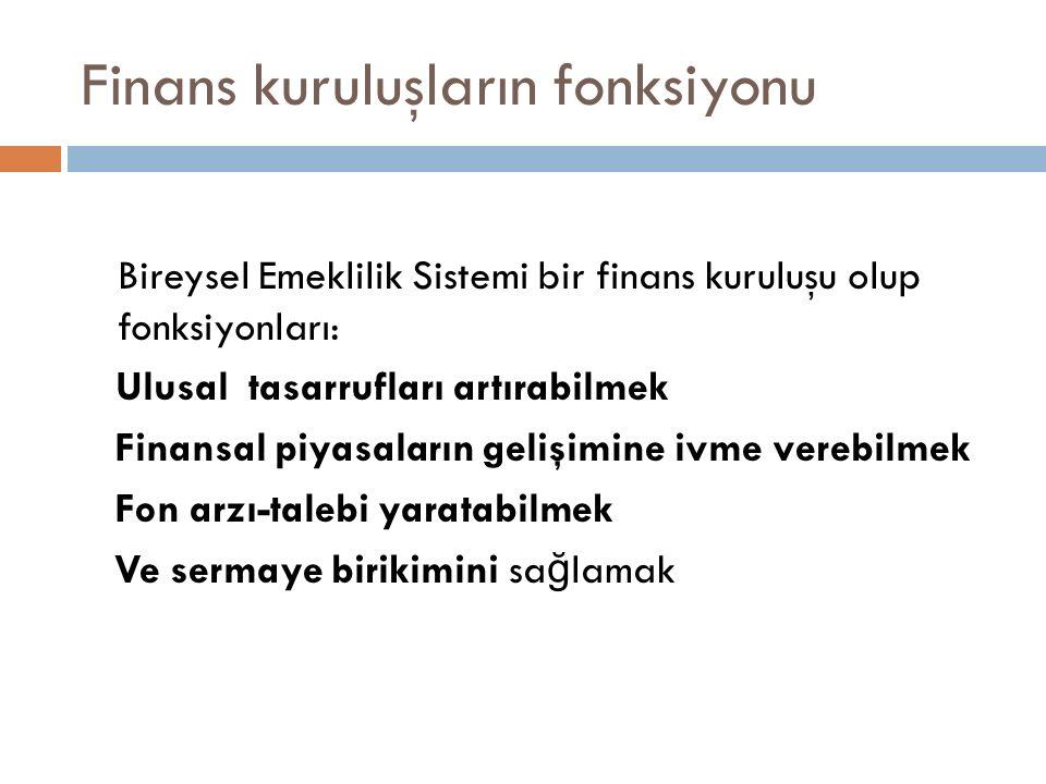 Türk finans piyasası ne durumda.