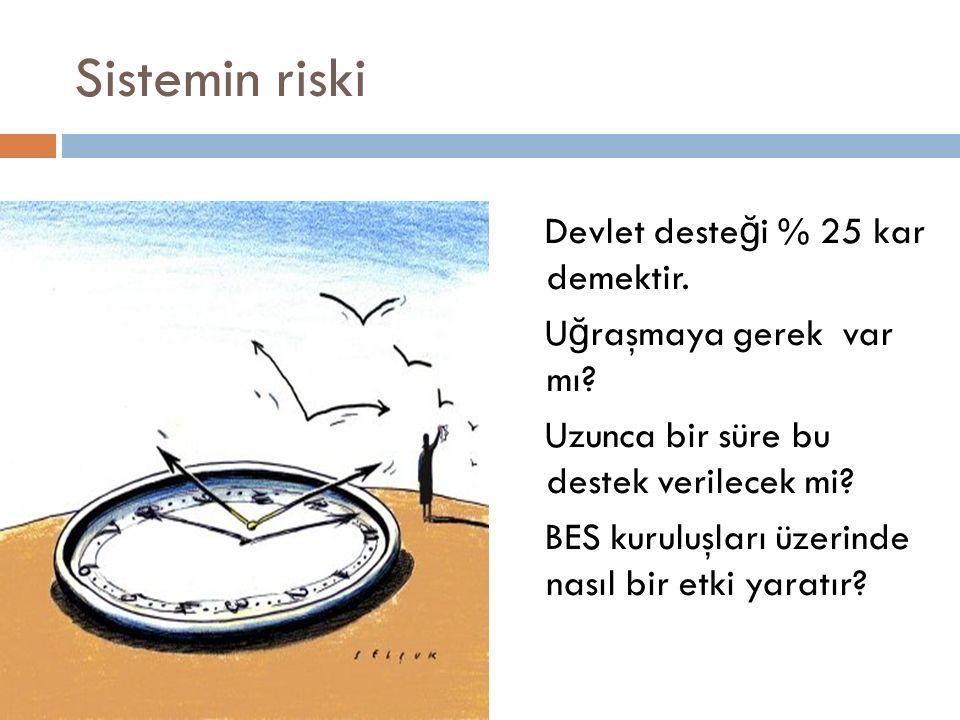 Sistemin riski Devlet deste ğ i % 25 kar demektir.