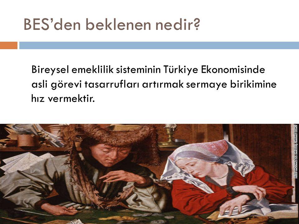 BES'den beklenen nedir? Bireysel emeklilik sisteminin Türkiye Ekonomisinde asli görevi tasarrufları artırmak sermaye birikimine hız vermektir.