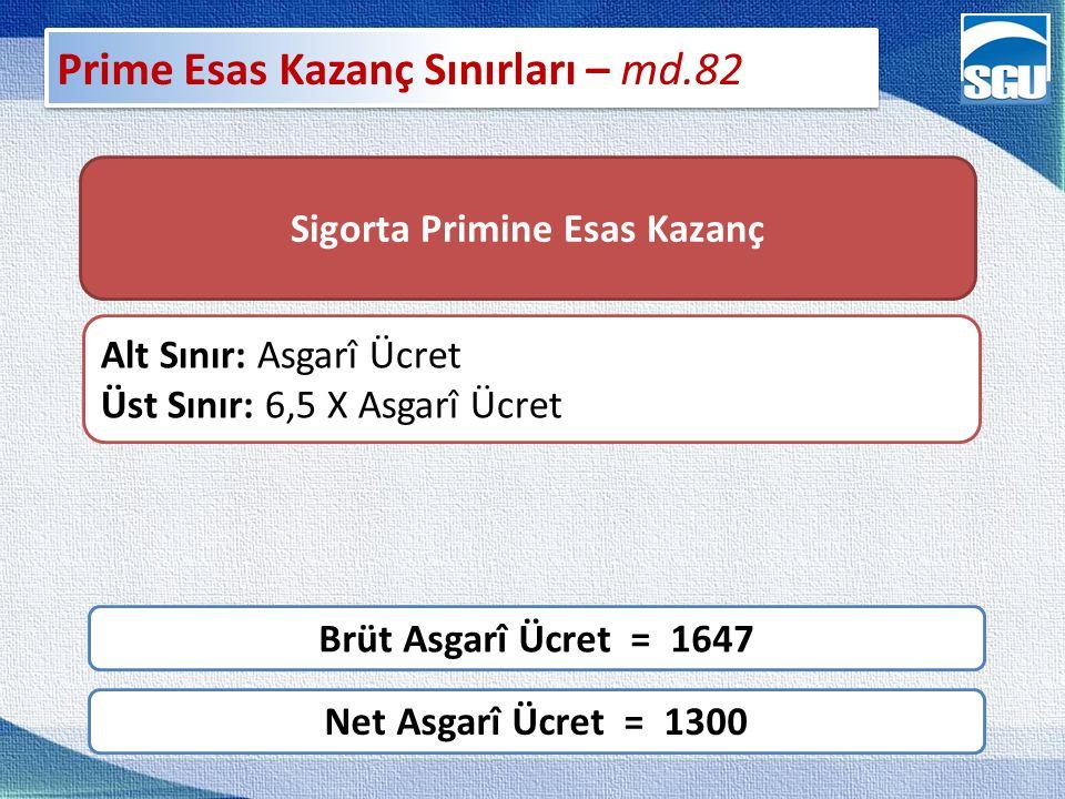 Sigorta Primine Esas Kazanç Brüt Asgarî Ücret = 1647 Net Asgarî Ücret = 1300 Alt Sınır: Asgarî Ücret Üst Sınır: 6,5 X Asgarî Ücret Prime Esas Kazanç Sınırları – md.82