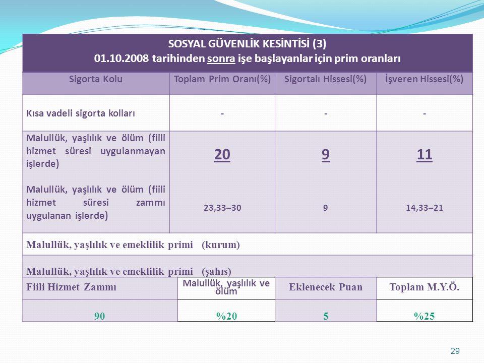 GENEL SAĞLIK SİGORTASI 18.12.2009 tarihli ve 27436 sayılı Resmi Gazetede yayımlanan Kamu Personelinin İlk Defa Genel Sağlık Sigortalısı Kapsamına Alınması Hakkında Tebliğ ile, 2008 yılı Ekim ayı başından önce 5434 sayılı Türkiye Cumhuriyeti Emekli Sandığı Kanununa tabi çalışmış olmaları sebebiyle 5510 sayılı Sosyal Sigortalar ve Genel Sağlık Sigortası Kanununun geçici 4 üncü maddesi kapsamında sayılanların ve bakmakla yükümlü olduğu kişilerin sağlık hizmetleri 15/01/2010 tarihinden itibaren Sosyal Güvenlik Kurumu tarafından devralınmıştır.