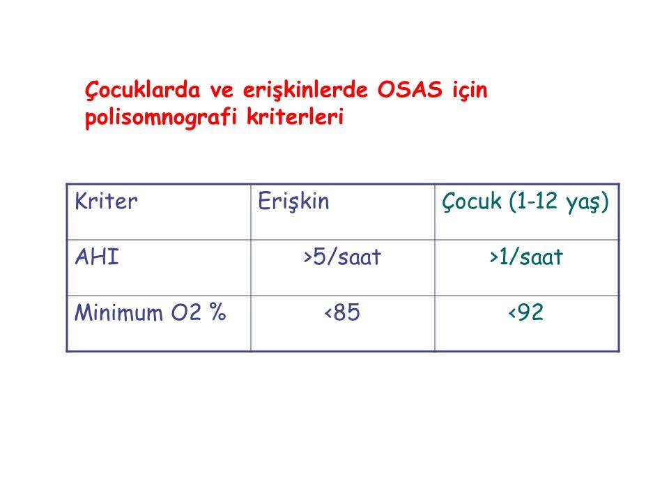 Çocuklarda ve erişkinlerde OSAS için polisomnografi kriterleri KriterErişkinÇocuk (1-12 yaş) AHI>5/saat>1/saat Minimum O2 %<85<92