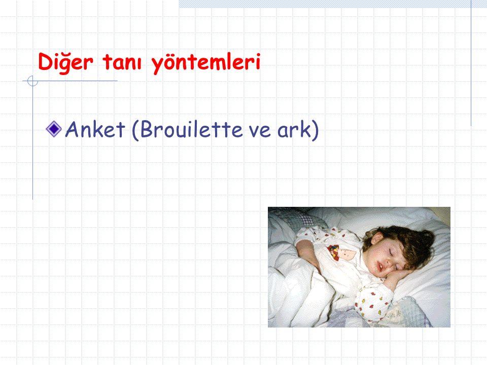 Diğer tanı yöntemleri Anket (Brouilette ve ark)