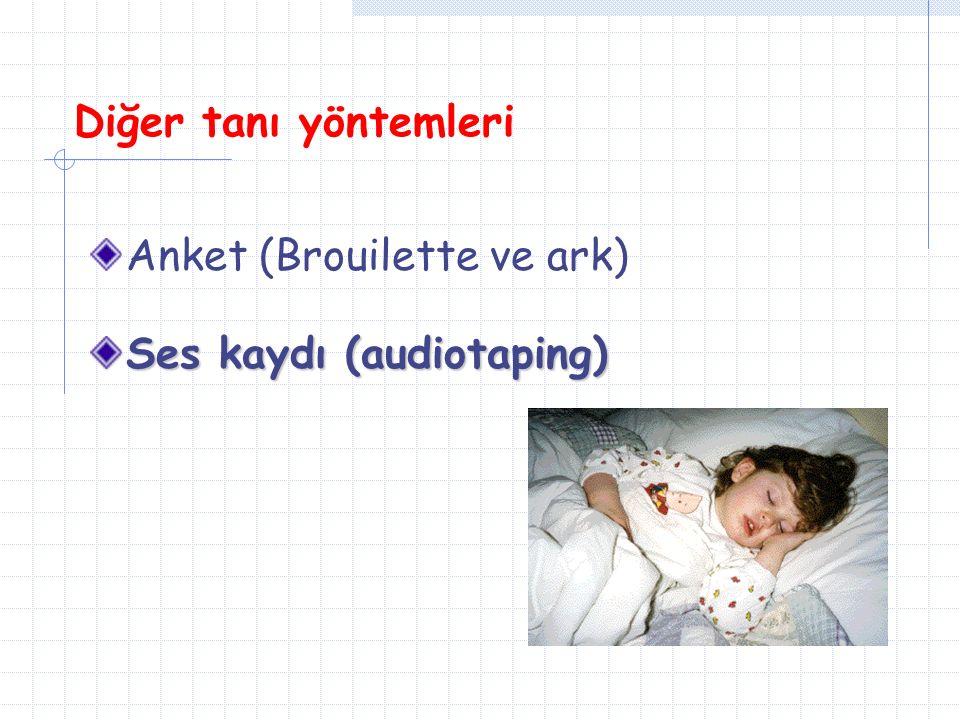 Diğer tanı yöntemleri Anket (Brouilette ve ark) Ses kaydı (audiotaping)