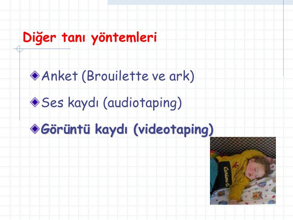Diğer tanı yöntemleri Anket (Brouilette ve ark) Ses kaydı (audiotaping) Görüntü kaydı (videotaping)