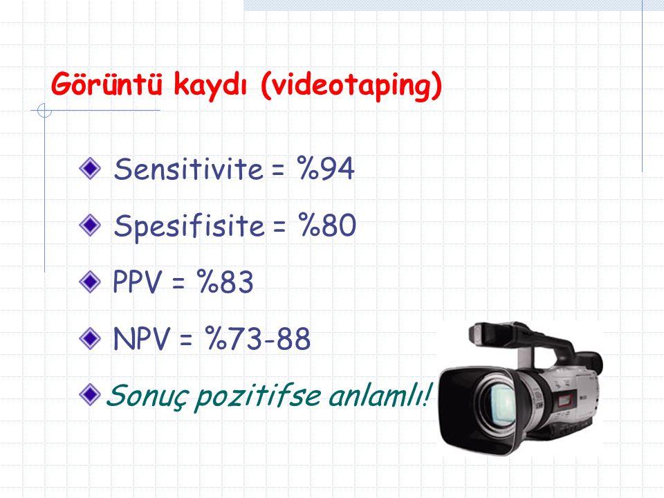 Görüntü kaydı (videotaping) Sensitivite = %94 Spesifisite = %80 PPV = %83 NPV = %73-88 Sonuç pozitifse anlamlı!