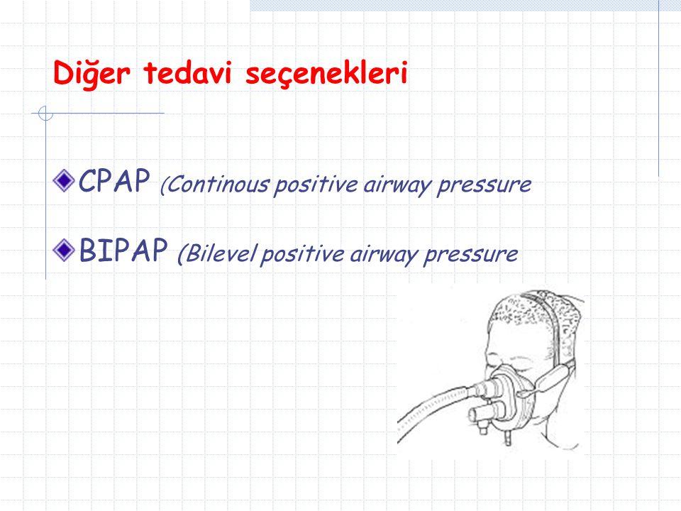 Diğer tedavi seçenekleri CPAP ( Continous positive airway pressure BIPAP (Bilevel positive airway pressure