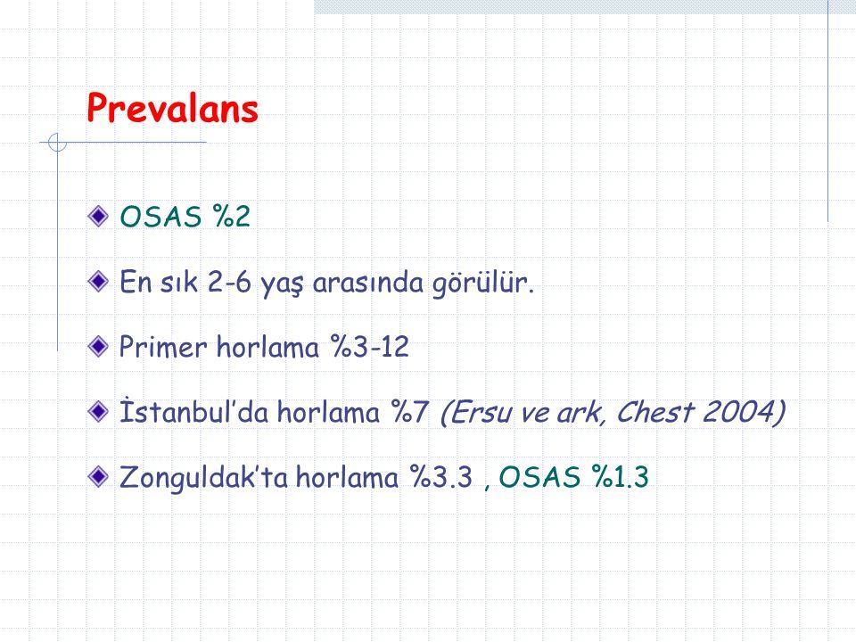 Prevalans OSAS %2 En sık 2-6 yaş arasında görülür.