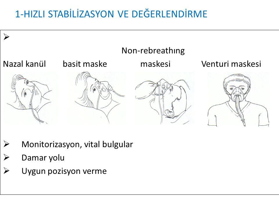  Oksijenizasyon Non-rebreathıng Nazal kanül basit maske maskesi Venturi maskesi  Monitorizasyon, vital bulgular  Damar yolu  Uygun pozisyon verme