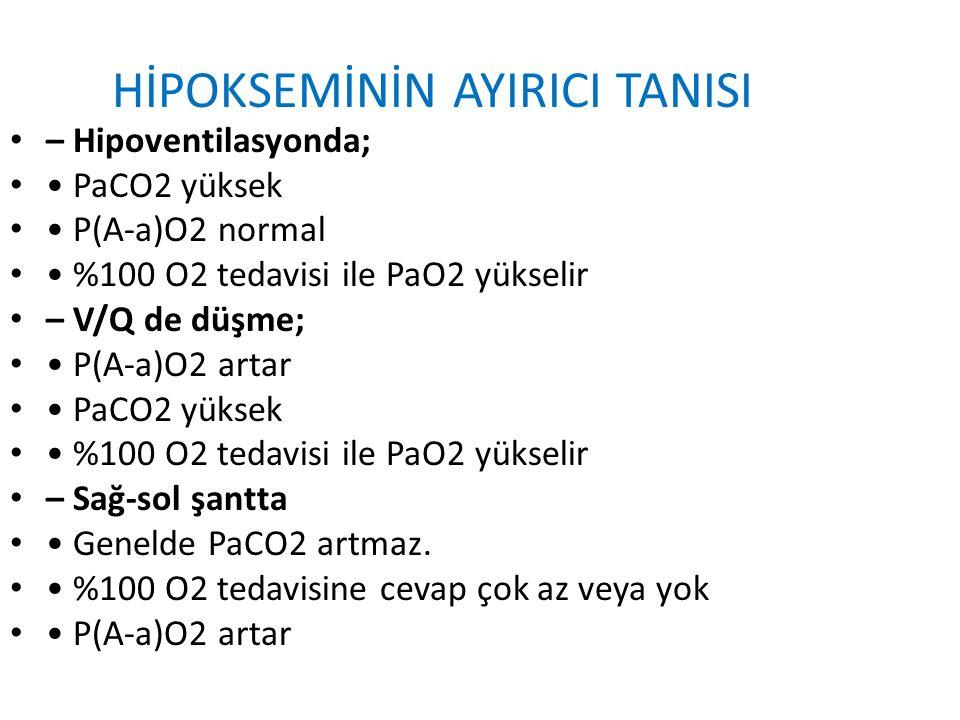 HİPOKSEMİNİN AYIRICI TANISI – Hipoventilasyonda; PaCO2 yüksek P(A-a)O2 normal %100 O2 tedavisi ile PaO2 yükselir – V/Q de düşme; P(A-a)O2 artar PaCO2 yüksek %100 O2 tedavisi ile PaO2 yükselir – Sağ-sol şantta Genelde PaCO2 artmaz.