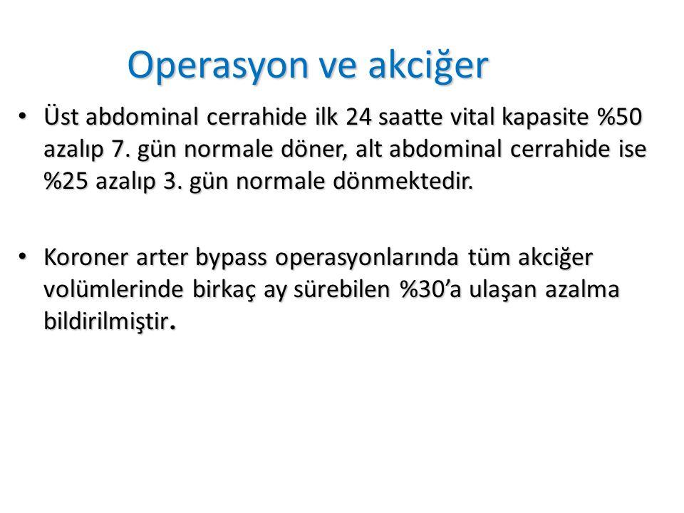 Operasyon ve akciğer Üst abdominal cerrahide ilk 24 saatte vital kapasite %50 azalıp 7. gün normale döner, alt abdominal cerrahide ise %25 azalıp 3. g
