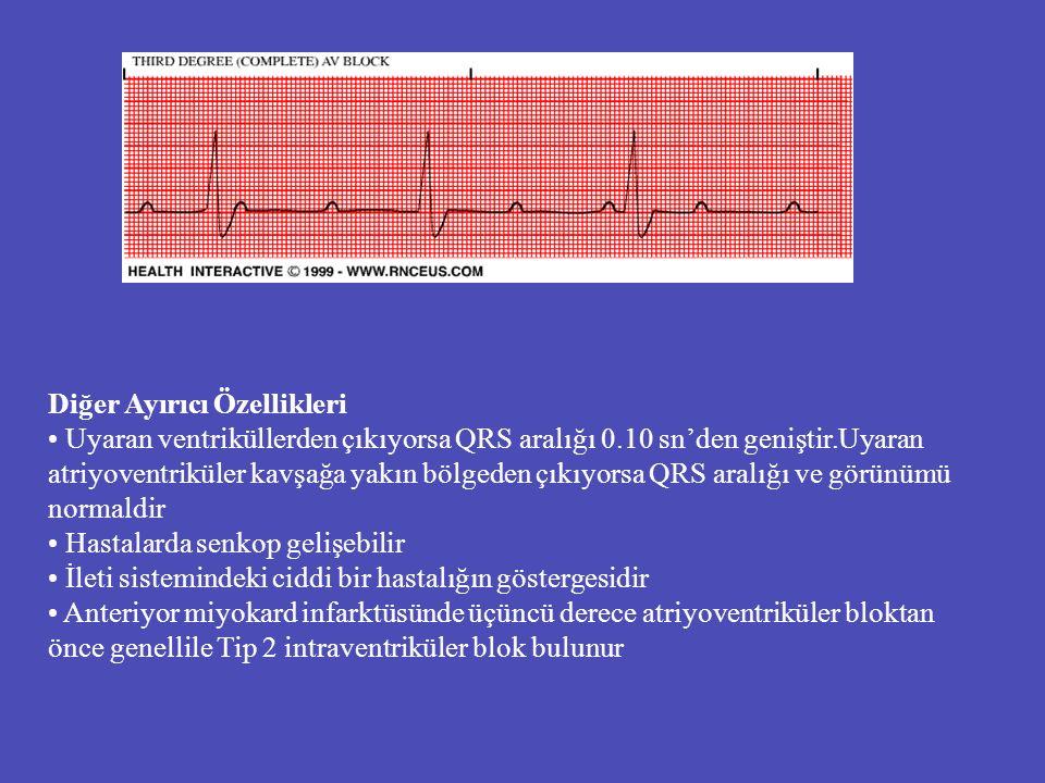 Diğer Ayırıcı Özellikleri Uyaran ventriküllerden çıkıyorsa QRS aralığı 0.10 sn'den geniştir.Uyaran atriyoventriküler kavşağa yakın bölgeden çıkıyorsa