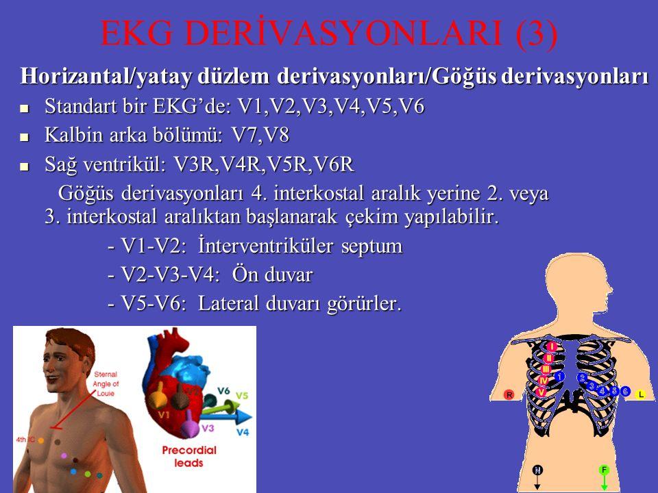 Horizantal/yatay düzlem derivasyonları/Göğüs derivasyonları Standart bir EKG'de: V1,V2,V3,V4,V5,V6 Standart bir EKG'de: V1,V2,V3,V4,V5,V6 Kalbin arka