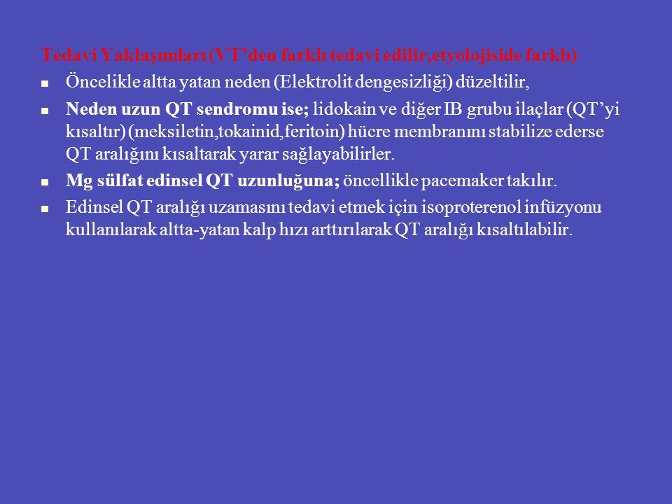 Tedavi Yaklaşımları (VT'den farklı tedavi edilir,etyolojiside farklı) Öncelikle altta yatan neden (Elektrolit dengesizliği) düzeltilir, Neden uzun QT