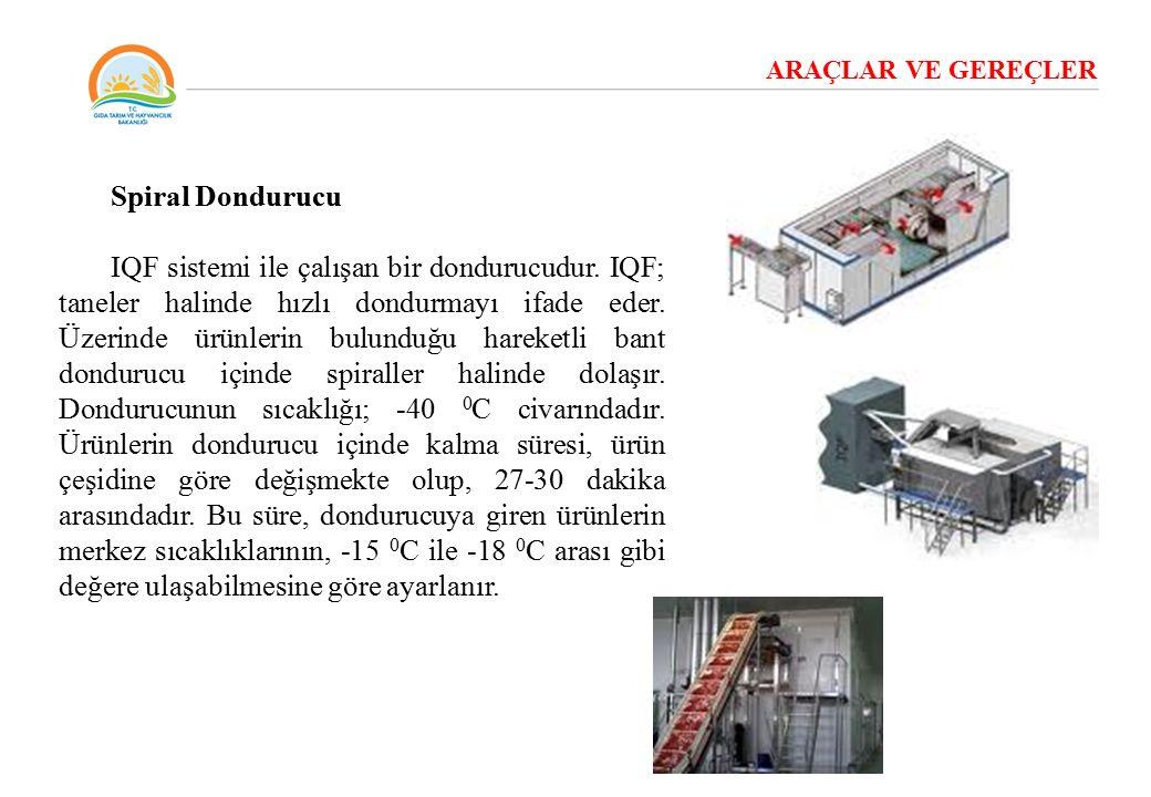 ARAÇLAR VE GEREÇLER Spiral Dondurucu IQF sistemi ile çalışan bir dondurucudur. IQF; taneler halinde hızlı dondurmayı ifade eder. Üzerinde ürünlerin bu