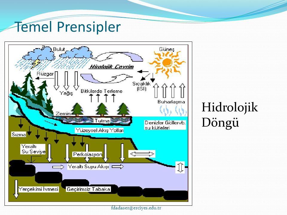 Temel Prensipler Hidrolojik Döngü fdadaser@erciyes.edu.tr