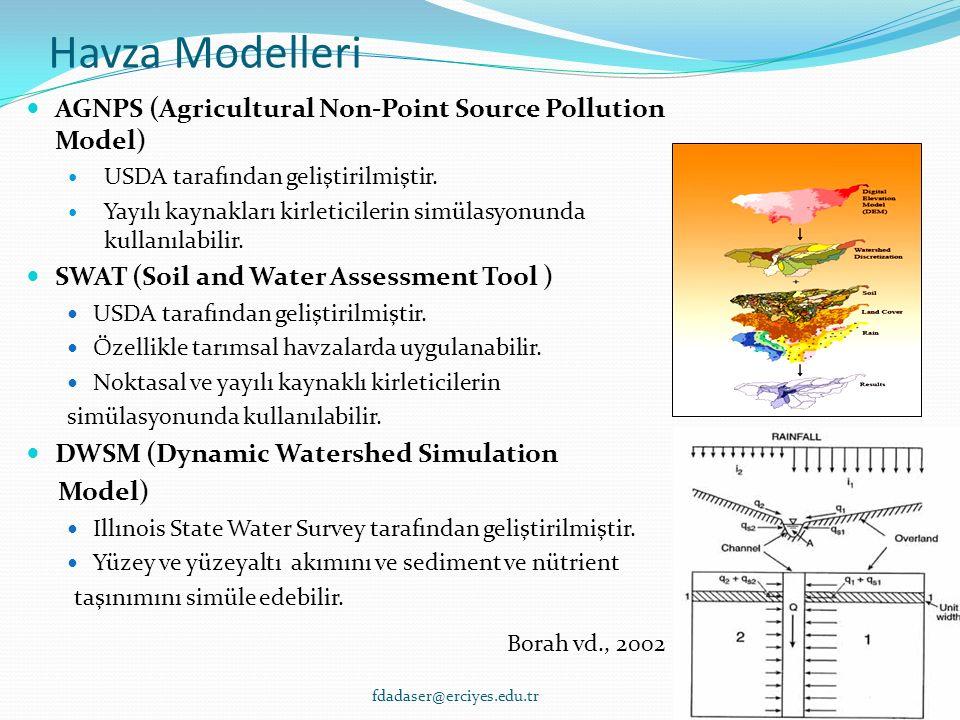 Havza Modelleri AGNPS (Agricultural Non-Point Source Pollution Model) USDA tarafından geliştirilmiştir. Yayılı kaynakları kirleticilerin simülasyonund
