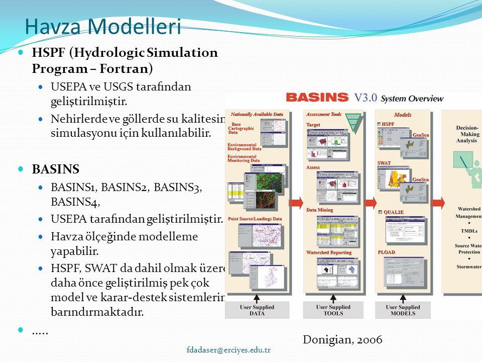 Havza Modelleri HSPF (Hydrologic Simulation Program – Fortran) USEPA ve USGS tarafından geliştirilmiştir.