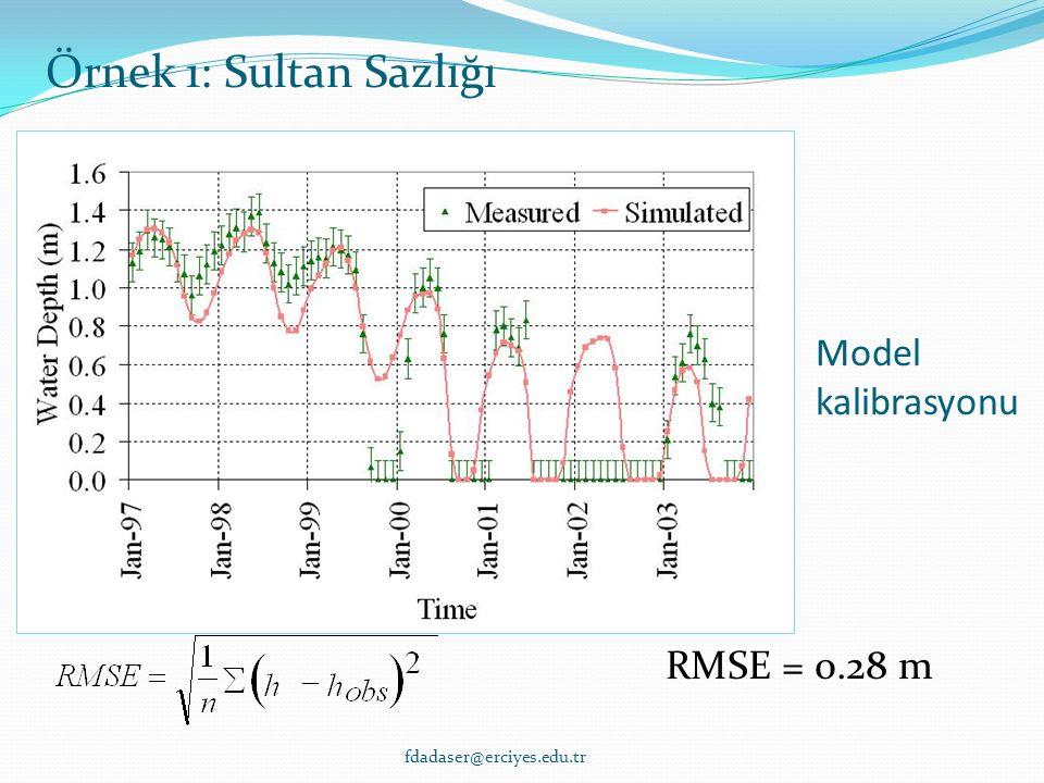 Model kalibrasyonu RMSE = 0.28 m Örnek 1: Sultan Sazlığı fdadaser@erciyes.edu.tr