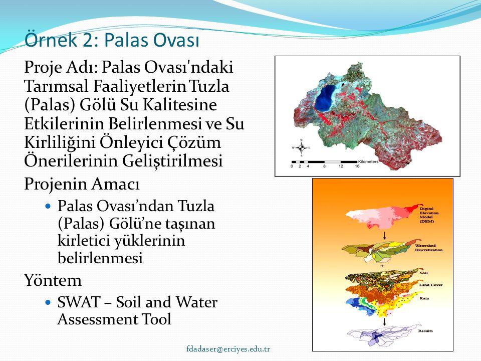 Örnek 2: Palas Ovası Proje Adı: Palas Ovası ndaki Tarımsal Faaliyetlerin Tuzla (Palas) Gölü Su Kalitesine Etkilerinin Belirlenmesi ve Su Kirliliğini Önleyici Çözüm Önerilerinin Geliştirilmesi Projenin Amacı Palas Ovası'ndan Tuzla (Palas) Gölü'ne taşınan kirletici yüklerinin belirlenmesi Yöntem SWAT – Soil and Water Assessment Tool fdadaser@erciyes.edu.tr