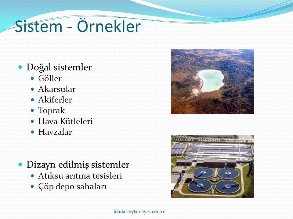 Havza 229 hidrolojik tepki birimine ayrılmıştır Örnek 2: Palas Ovası fdadaser@erciyes.edu.tr