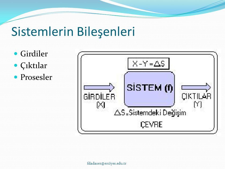 Alt Sistemler Bir sistem çeşitli parçalardan oluşmaktadır.