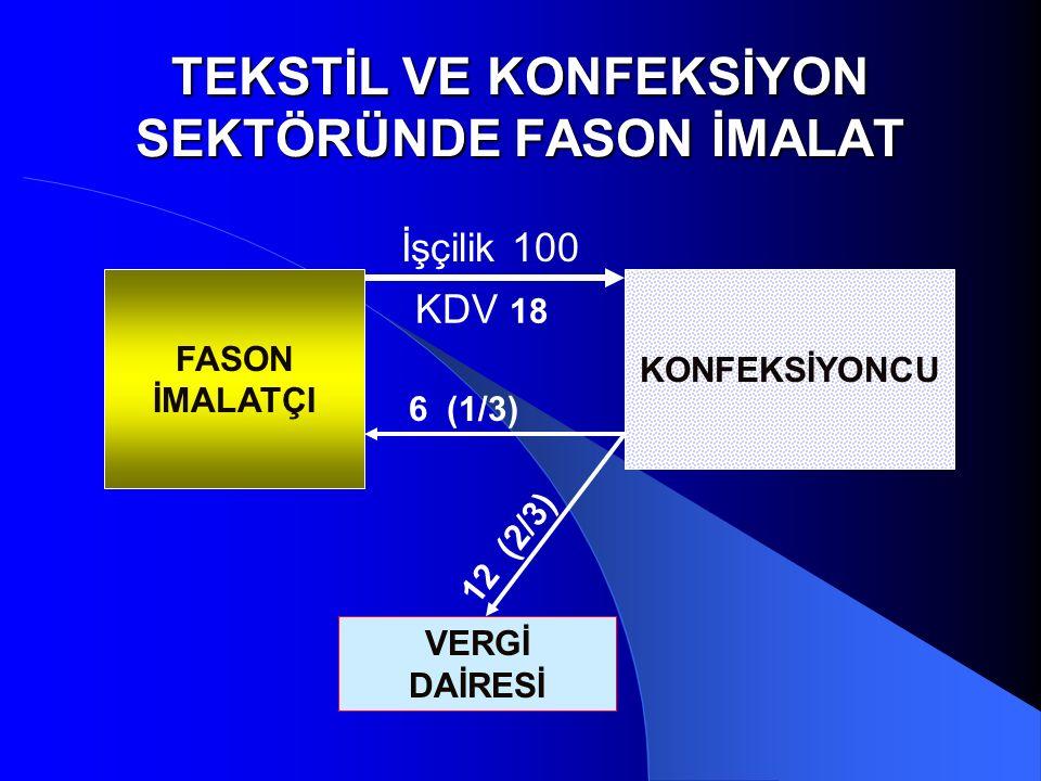 TEKSTİL VE KONFEKSİYON SEKTÖRÜNDE FASON İMALAT FASON İMALATÇI İşçilik 100 KONFEKSİYONCU KDV 18 VERGİ DAİRESİ 6 (1/3) 12 (2/3)