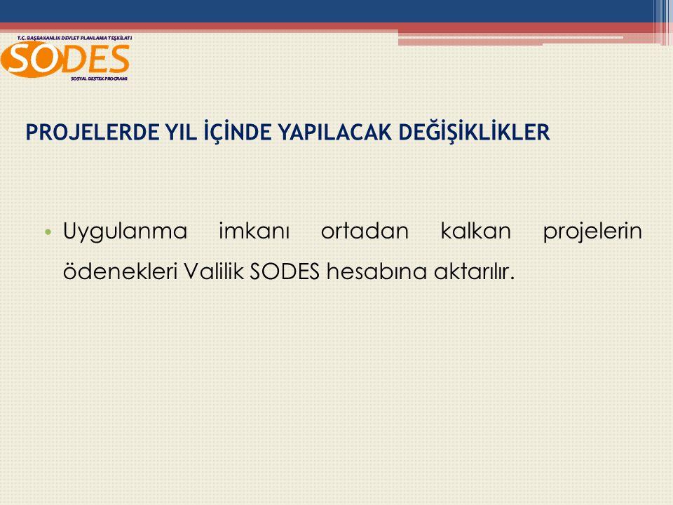 Uygulanma imkanı ortadan kalkan projelerin ödenekleri Valilik SODES hesabına aktarılır.