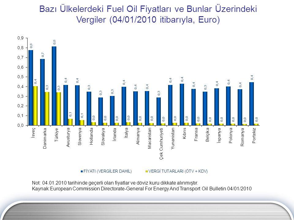 Bazı Ülkelerdeki Fuel Oil Fiyatları ve Bunlar Üzerindeki Vergiler (04/01/2010 itibarıyla, Euro) Not: 04.01.2010 tarihinde geçerli olan fiyatlar ve döv
