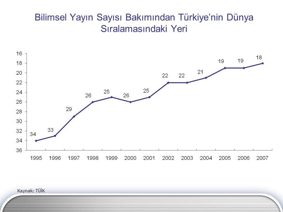 Bilimsel Yayın Sayısı Bakımından Türkiye'nin Dünya Sıralamasındaki Yeri Kaynak: TÜİK