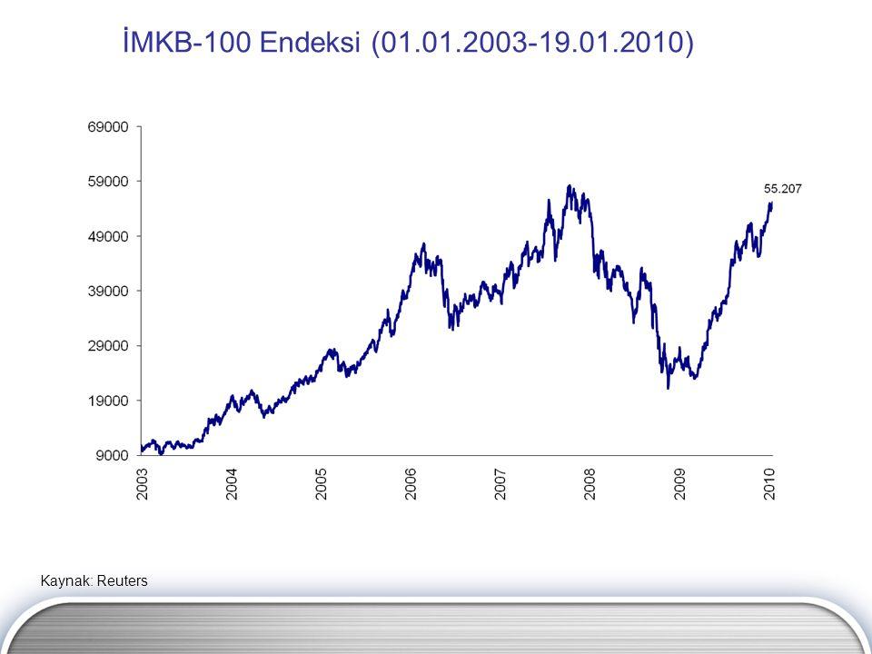 İMKB-100 Endeksi (01.01.2003-19.01.2010) Kaynak: Reuters