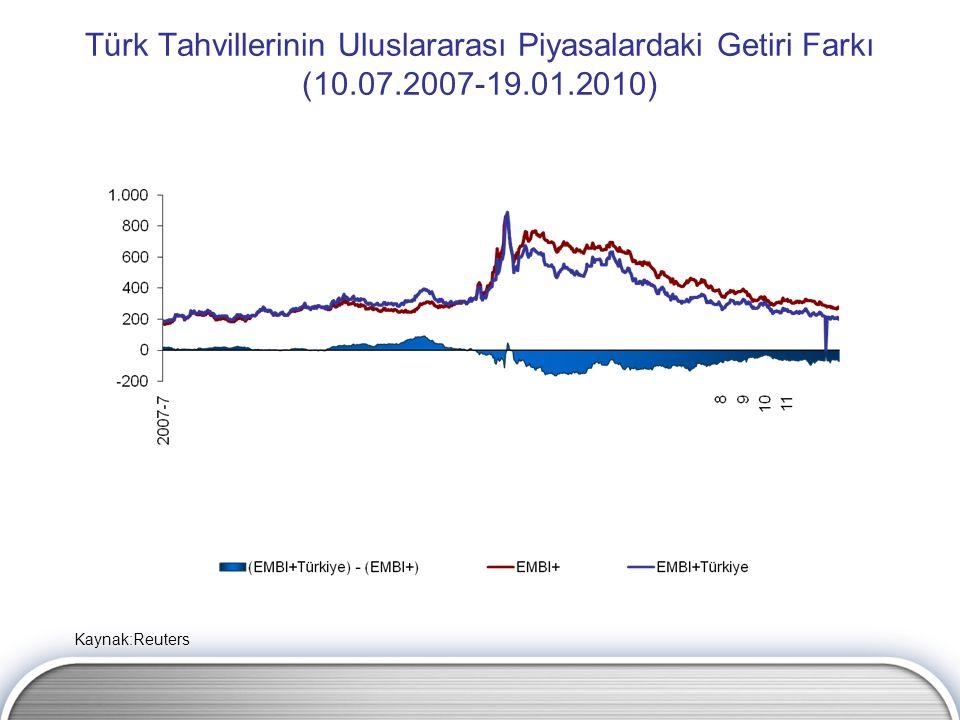 Türk Tahvillerinin Uluslararası Piyasalardaki Getiri Farkı (10.07.2007-19.01.2010) Kaynak:Reuters