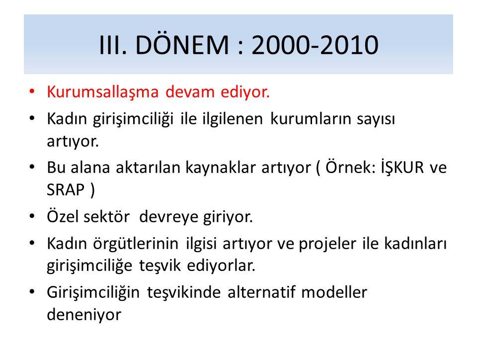 III.DÖNEM : 2000-2010 Kurumsallaşma devam ediyor.
