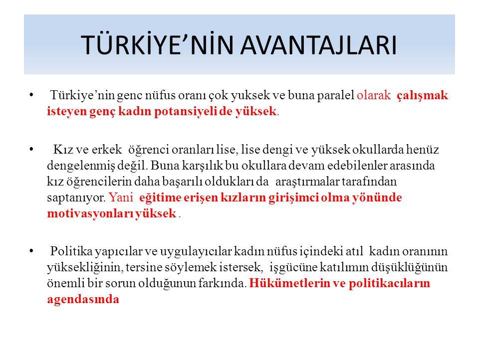 TÜRKİYE'NİN AVANTAJLARI Türkiye'nin genc nüfus oranı çok yuksek ve buna paralel olarak çalışmak isteyen genç kadın potansiyeli de yüksek.