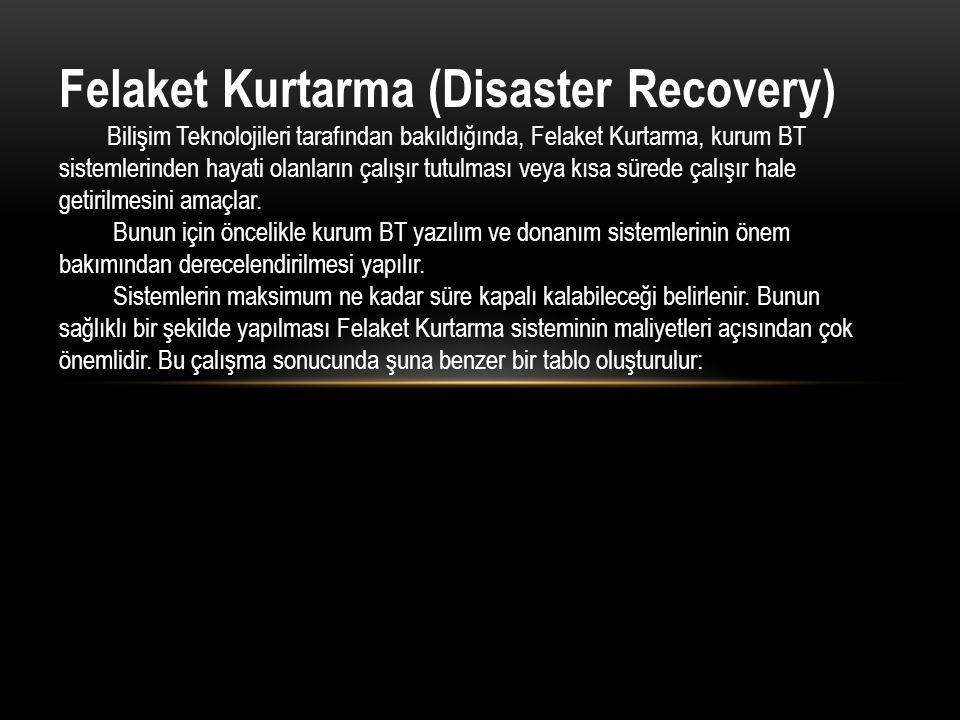 Felaket Kurtarma (Disaster Recovery) Bilişim Teknolojileri tarafından bakıldığında, Felaket Kurtarma, kurum BT sistemlerinden hayati olanların çalışır tutulması veya kısa sürede çalışır hale getirilmesini amaçlar.