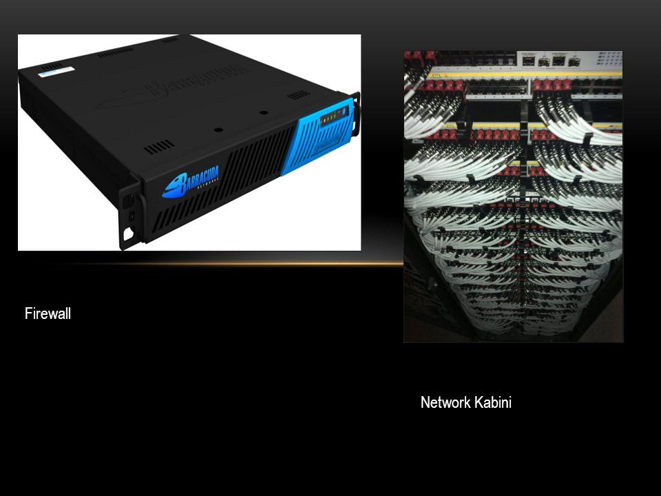 Firewall Network Kabini