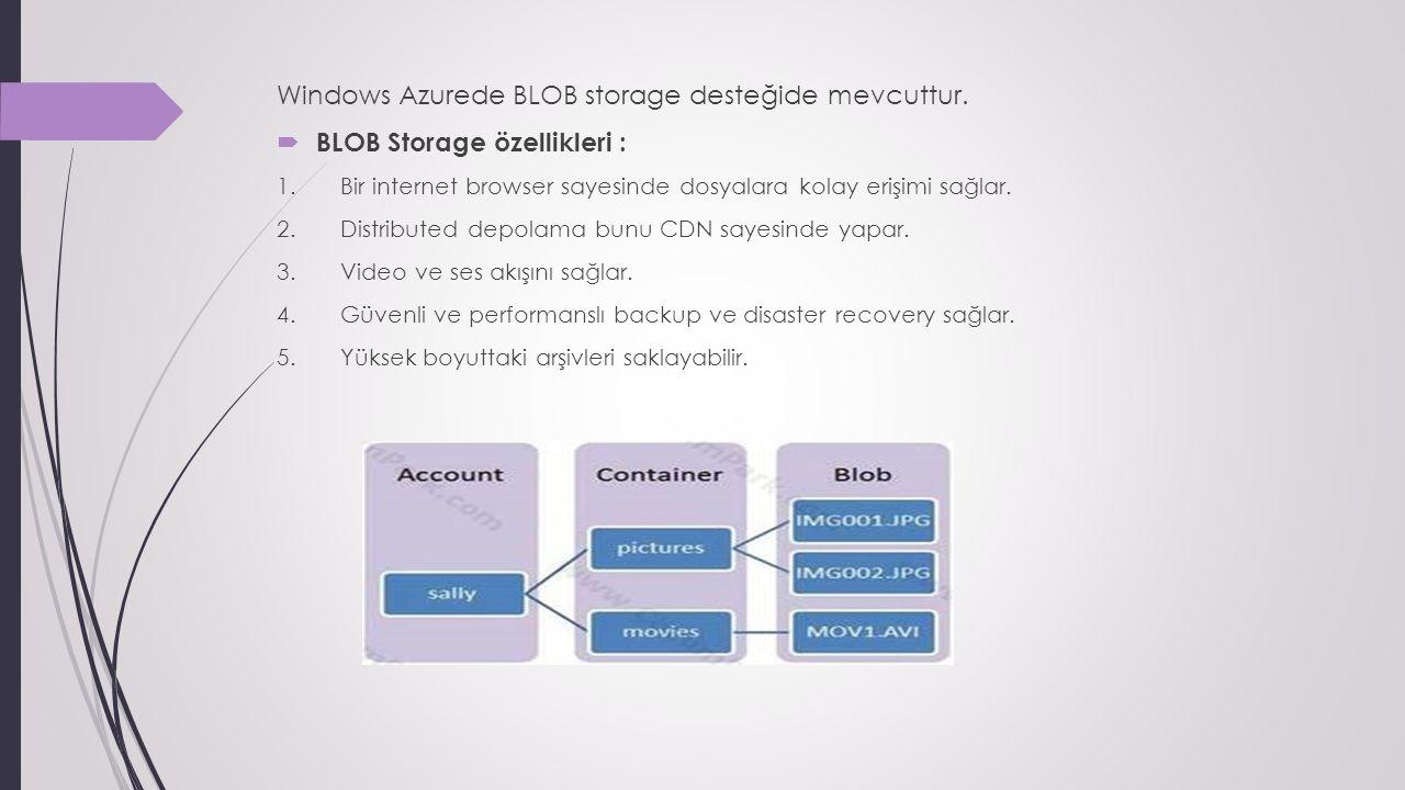 Windows Azurede BLOB storage desteğide mevcuttur.  BLOB Storage özellikleri : 1.