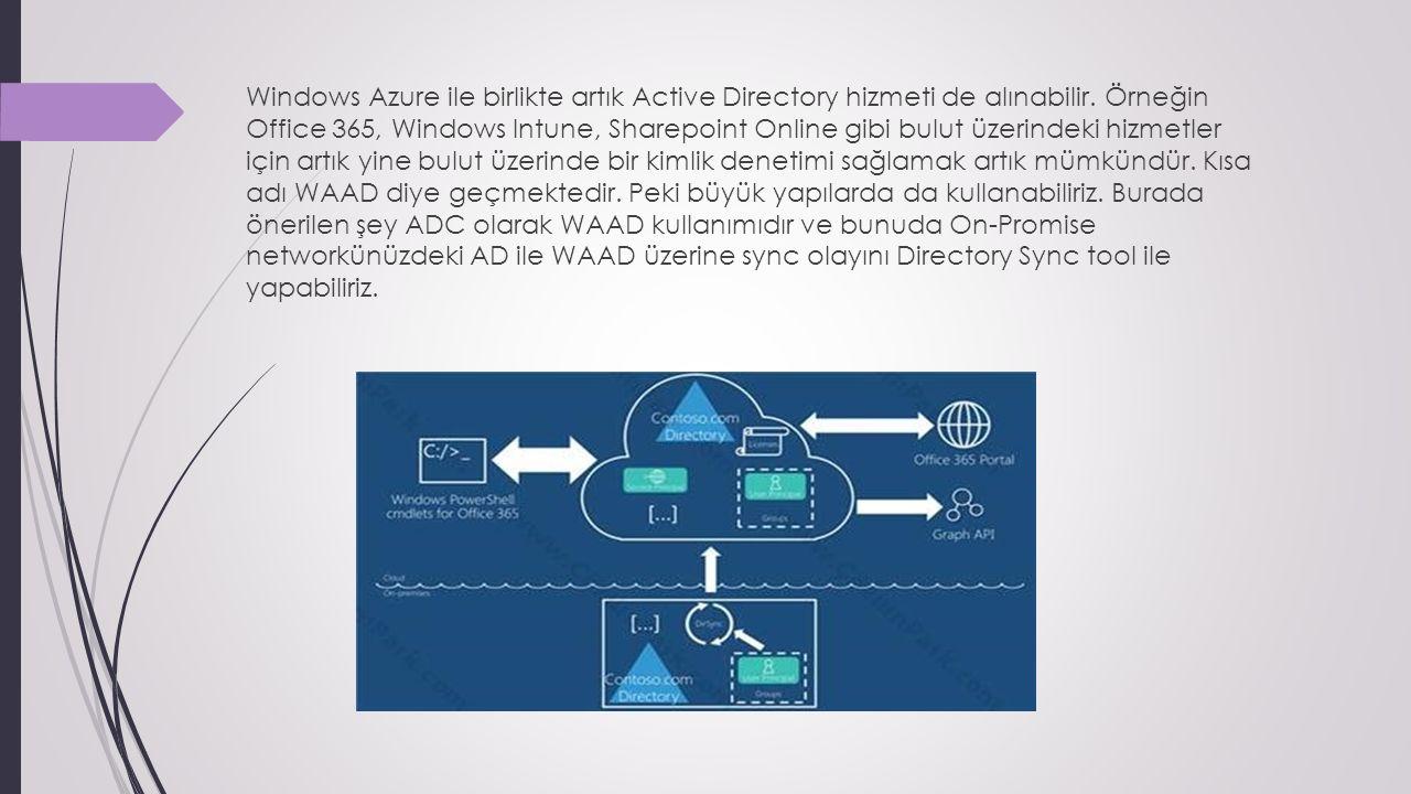 Windows Azure ile birlikte artık Active Directory hizmeti de alınabilir.