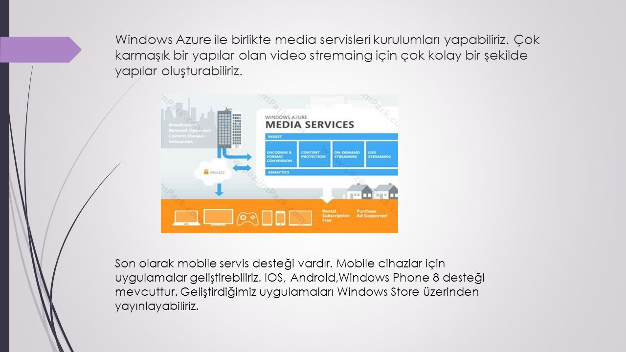 Windows Azure ile birlikte media servisleri kurulumları yapabiliriz.