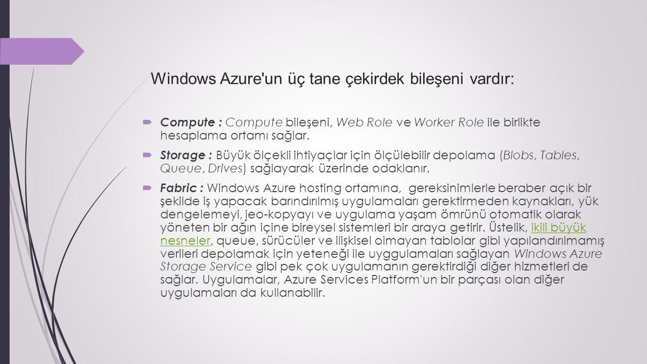 Windows Azure un üç tane çekirdek bileşeni vardır:  Compute : Compute bileşeni, Web Role ve Worker Role ile birlikte hesaplama ortamı sağlar.