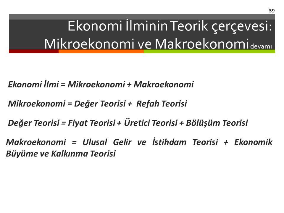 Ekonomi İlminin Teorik çerçevesi: Mikroekonomi ve Makroekonomi devamı Ekonomi İlmi = Mikroekonomi + Makroekonomi Mikroekonomi = Değer Teorisi + Refah
