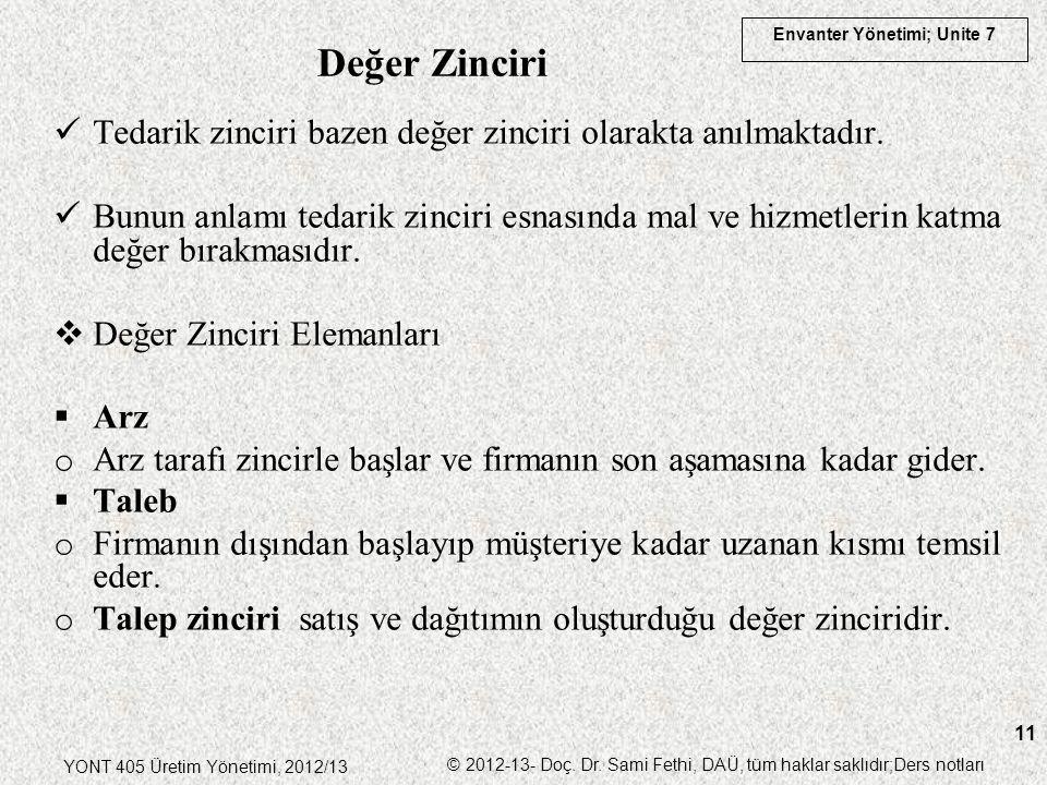 Envanter Yönetimi; Unite 7 YONT 405 Üretim Yönetimi, 2012/13 © 2012-13- Doç. Dr. Sami Fethi, DAÜ, tüm haklar saklıdır;Ders notları 11 Tedarik zinciri