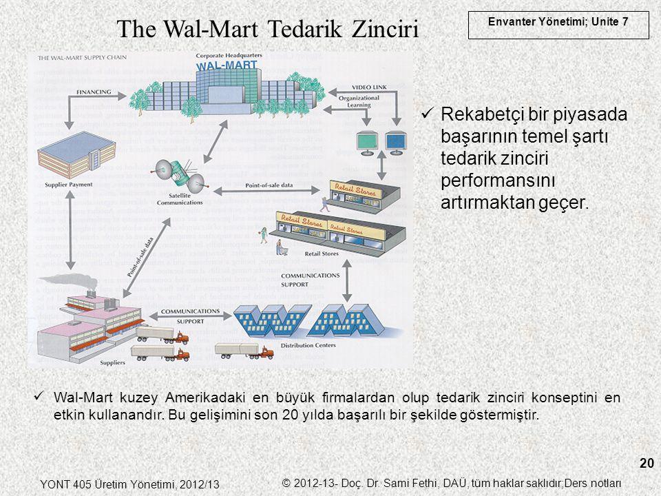 Envanter Yönetimi; Unite 7 YONT 405 Üretim Yönetimi, 2012/13 © 2012-13- Doç. Dr. Sami Fethi, DAÜ, tüm haklar saklıdır;Ders notları 20 Rekabetçi bir pi