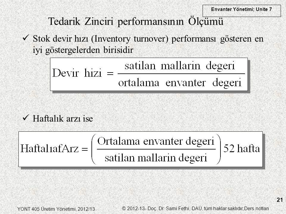 Envanter Yönetimi; Unite 7 YONT 405 Üretim Yönetimi, 2012/13 © 2012-13- Doç. Dr. Sami Fethi, DAÜ, tüm haklar saklıdır;Ders notları 21 Tedarik Zinciri