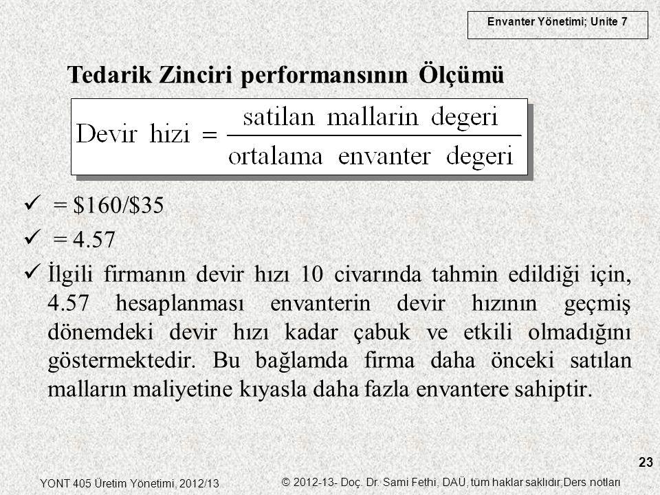 Envanter Yönetimi; Unite 7 YONT 405 Üretim Yönetimi, 2012/13 © 2012-13- Doç. Dr. Sami Fethi, DAÜ, tüm haklar saklıdır;Ders notları 23 = $160/$35 = 4.5