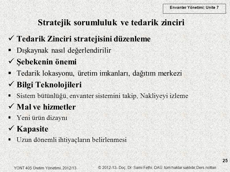 Envanter Yönetimi; Unite 7 YONT 405 Üretim Yönetimi, 2012/13 © 2012-13- Doç. Dr. Sami Fethi, DAÜ, tüm haklar saklıdır;Ders notları 25 Tedarik Zinciri