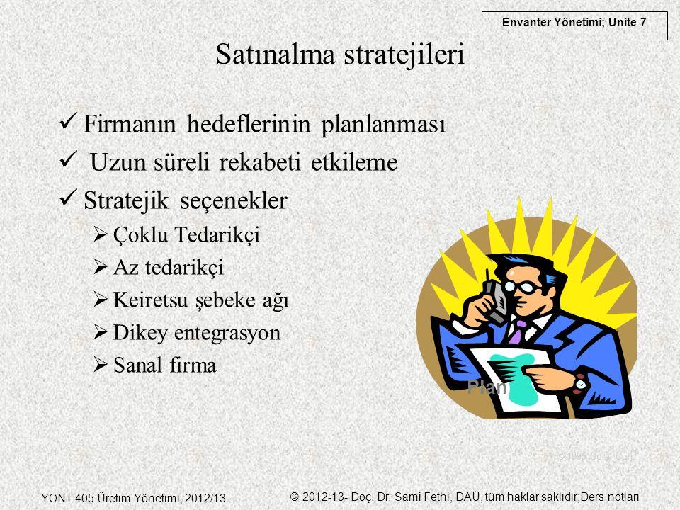 Envanter Yönetimi; Unite 7 YONT 405 Üretim Yönetimi, 2012/13 © 2012-13- Doç. Dr. Sami Fethi, DAÜ, tüm haklar saklıdır;Ders notları Firmanın hedeflerin