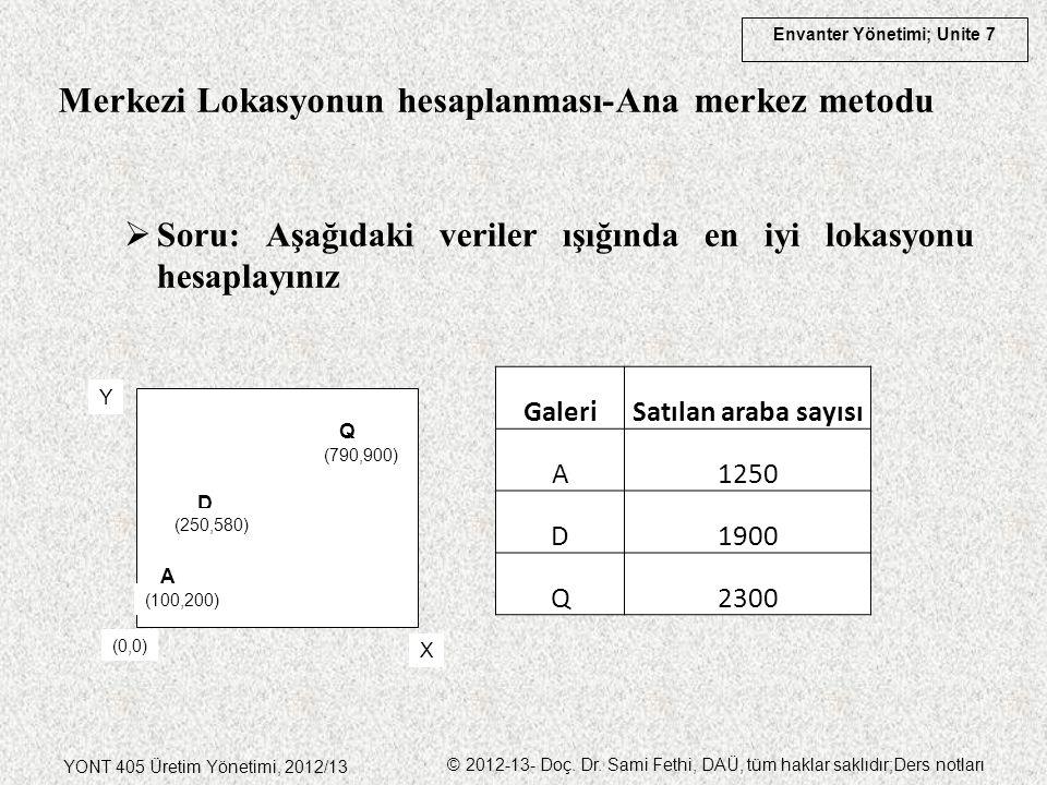 Envanter Yönetimi; Unite 7 YONT 405 Üretim Yönetimi, 2012/13 © 2012-13- Doç. Dr. Sami Fethi, DAÜ, tüm haklar saklıdır;Ders notları  Soru: Aşağıdaki v